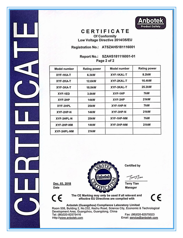 Electric oven CE certificate -2